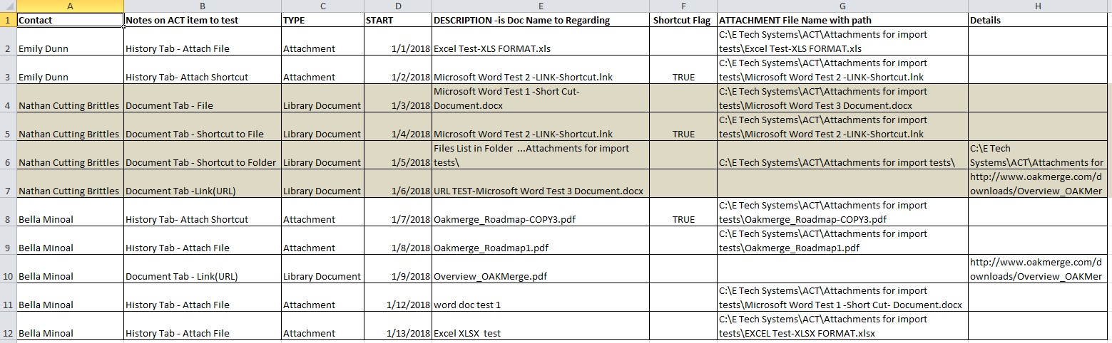 Updated Chart to add ACT Documents And Attachments_2018